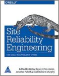 SITE RELIABILITY ENG